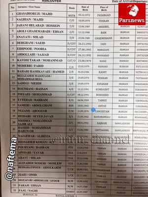 اسامی 32 خدمه مفقود شده نفتکش ایرانی/عکس