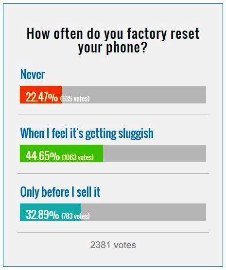 هرچند وقت یکبا گوشی خود را ریست  میکنید؟