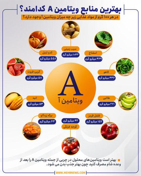 بهترین منابع ویتامین آ کدامند ؟