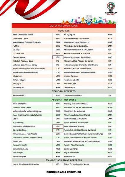 اسامی داوران جام ملتهای آسیا