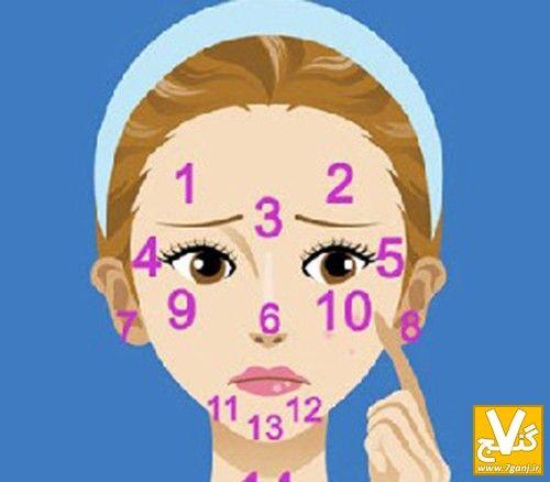 جوش زدن هر قسمت از صورت نشانه چیست؟ + روشهای درمان