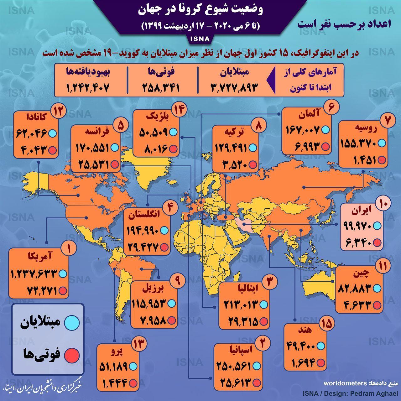 اینفوگرافی: آمار کرونا در جهان تا ۱۷ اردیبهشت