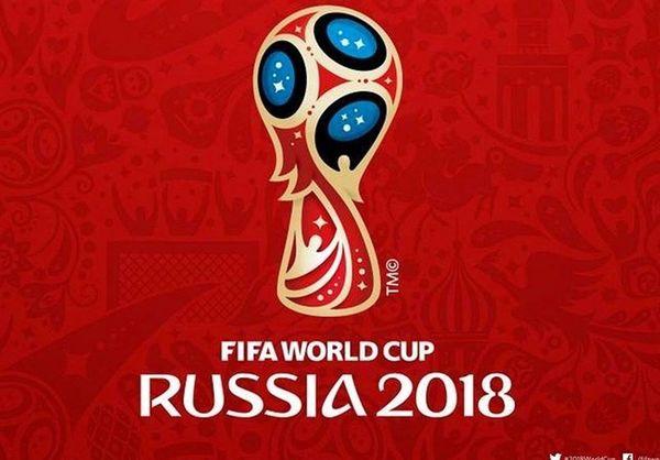 پدیدههای احتمالی جام جهانی در روسیه